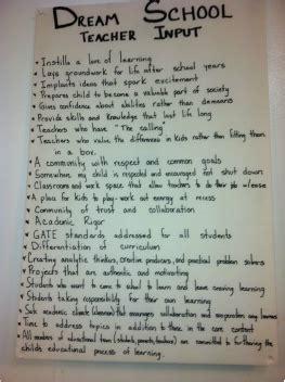 My dream school essay in marathi — WEAK-SEAL GA